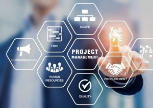 Startup company software essentials concept